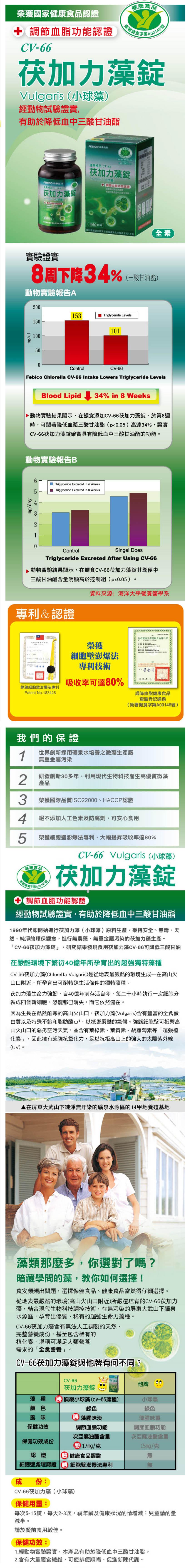 茯加力藻降三酸甘油酯,茯加力藻調節血脂,CV-66茯加力藻錠