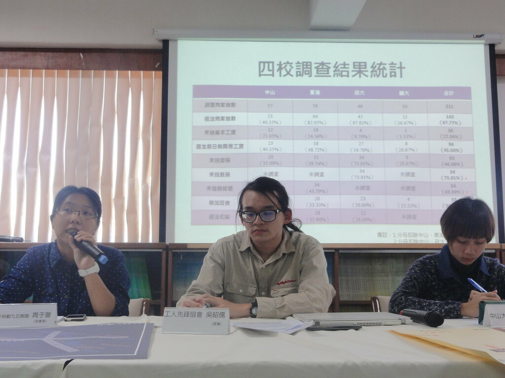 四校社團聯合公布「大學周邊薪資地圖」調查結果。(攝影:張智琦)