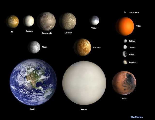 planets moons labeled - photo #8