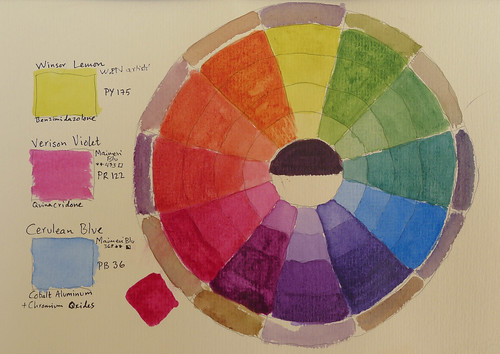 Colour Wheel with Lemon Yellow, Verizon Violet and Cerulean Blue