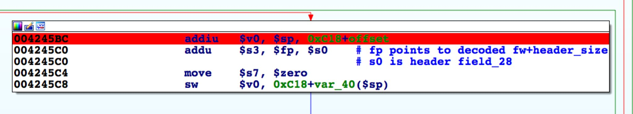 calculate start of firmware data