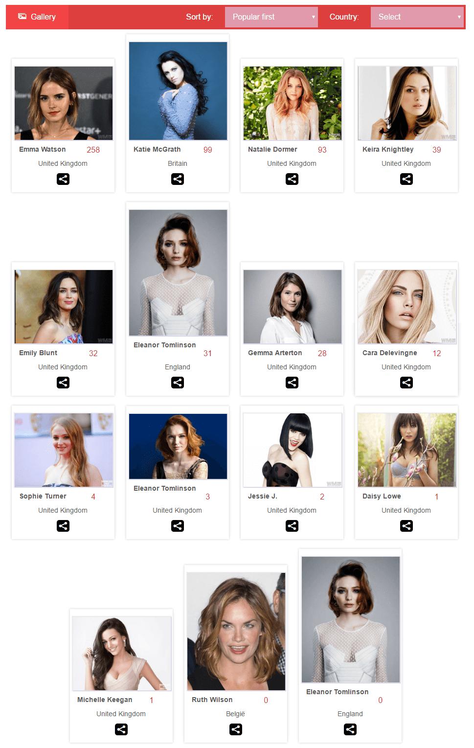 Most_Beautiful_British_Women_2016_Poll_results
