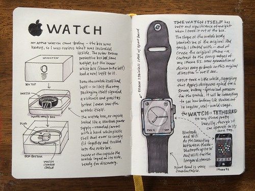 Apple Watch Sketchnote Log - capturing my experience as an Apple Watch user with sketchnotes.