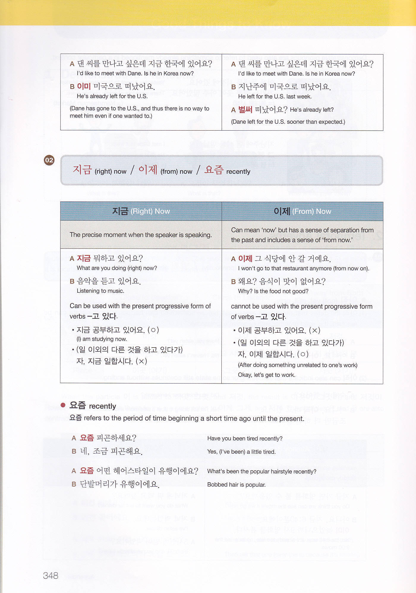 0appendix2 Korean grammar in use- beginning
