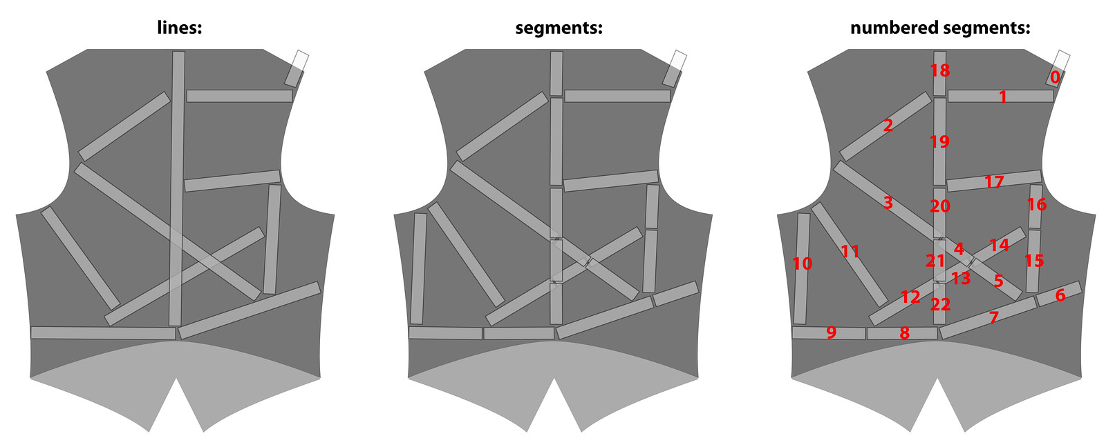 My Segments Display - segments