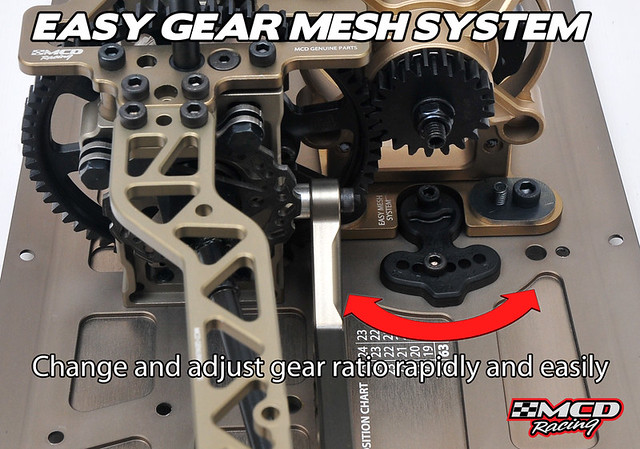 20_02_Easy_Gear_Mesh_System