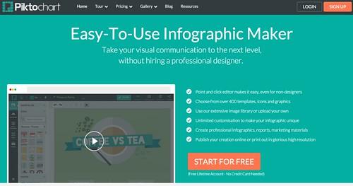 Create Easy Infographics, Reports, Presentations | Piktochart_ezt2u