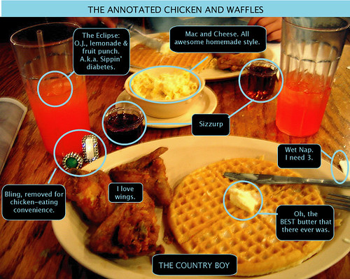 Annotated Chicken And Waffles Word Beckie Tran