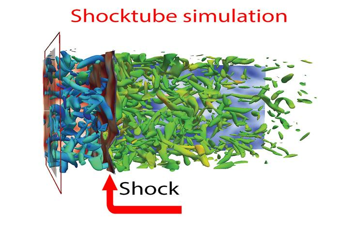 Simulation of a shock tube with a stationary shock inside.
