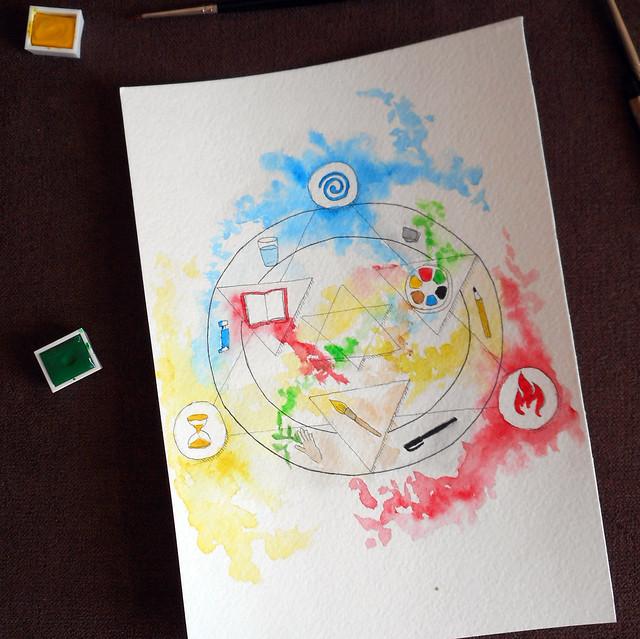 Алхимия творчества -  круг преобразования