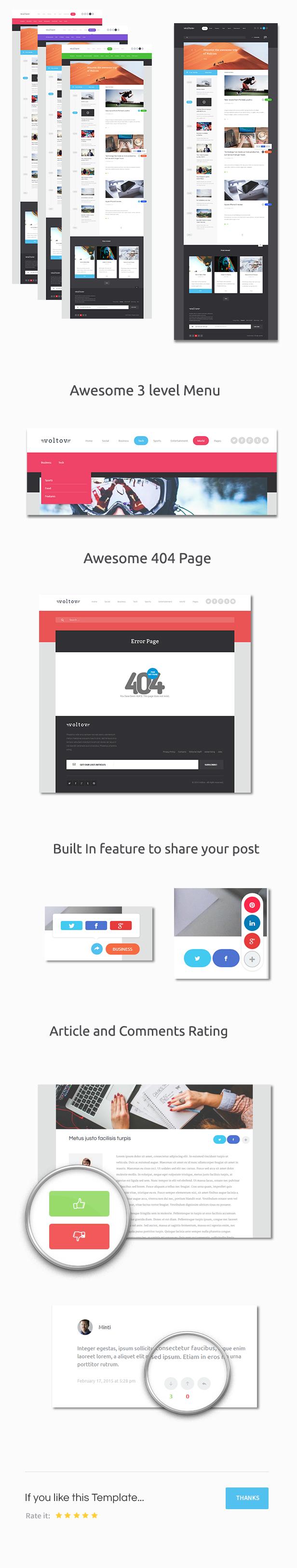 Voltov-Presentation-html