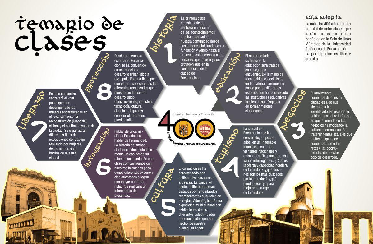 catedra400-2