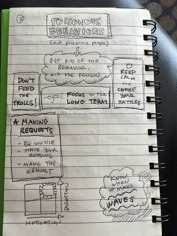 Team-Focused Development sketchnotes, part 2
