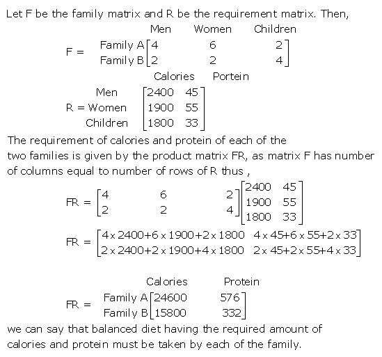 RD Sharma Class 12 Solutions Chapter 5 Algebra of Matrices Ex 5.3 Q76