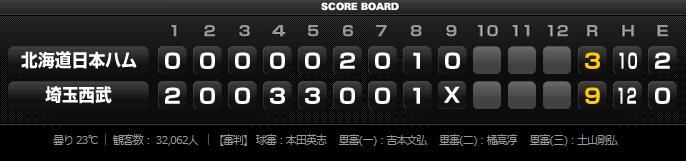 試合トップ   埼玉西武ライオンズ オフィシャルサイト