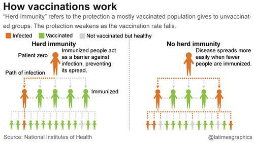 la-me-g-school-vaccines-herd-20140902