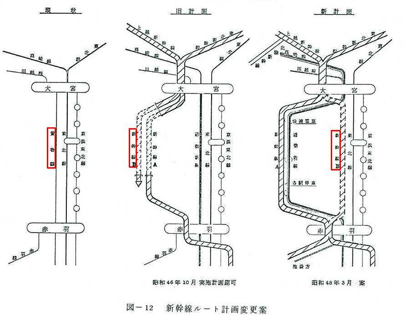 上越新幹線 新宿-大宮間ルート (2)
