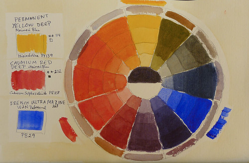 Colour Wheel with Yellow Deep PY129, Cadmium Red PR108, and Ultramarine PB29