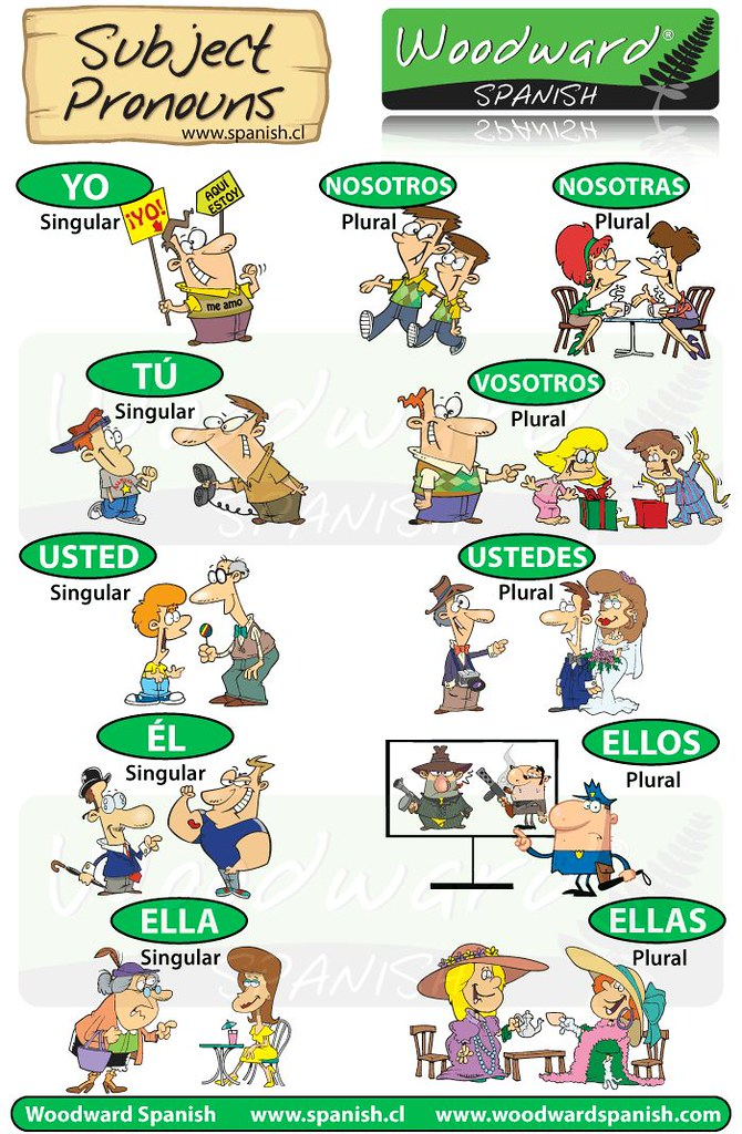 Chart Clipart: Subject Pronouns | attanatta | Flickr,Chart