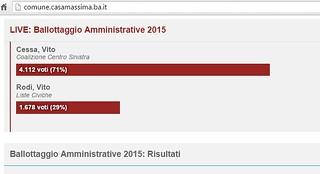 Casamassima- Il sito ha diffuso i dati in tempo reale con la diretta streaming del discorso di Cessa
