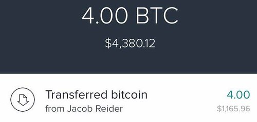 Selling Things For Bitcoin