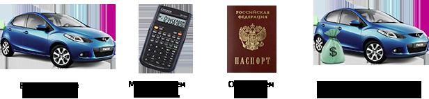 Залог автомобиля Омск