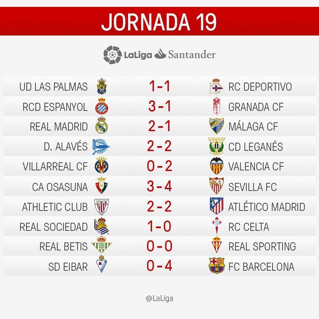 La Liga (Jornada 19): Resultados