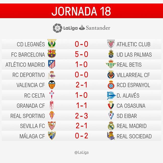La Liga (Jornada 18): Resultados