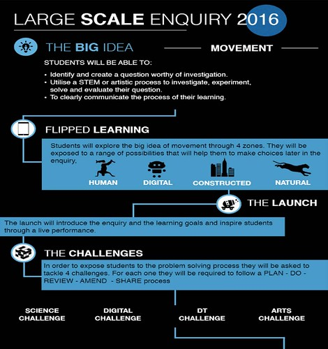 Large Scale Enquiry1 2016-2017