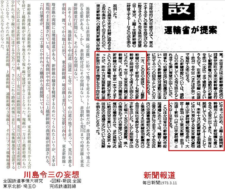 上越新幹線大宮駅-新宿駅延伸ルートの川島令三案と報道の比較