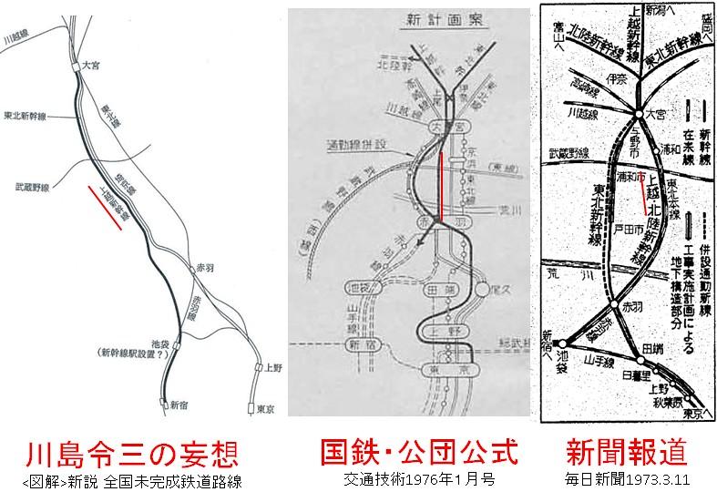 上越新幹線大宮駅-新宿駅延伸ルートの川島令三案と国鉄・鉄道建設公団案の比較