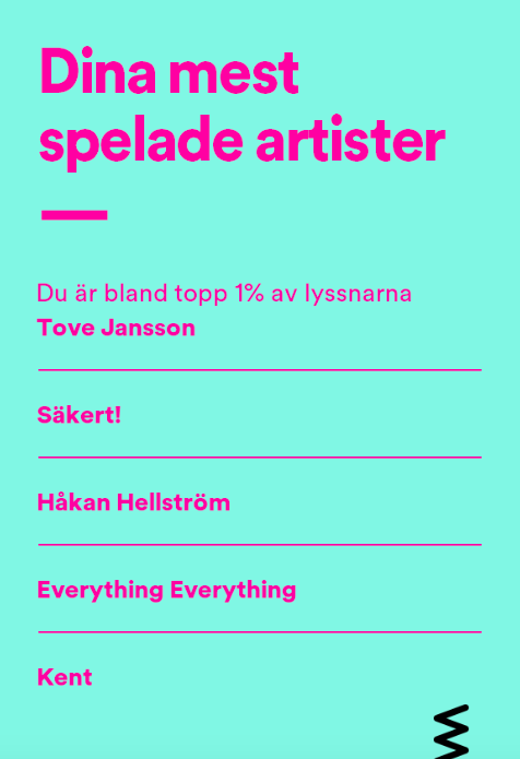 spotify my year 2016