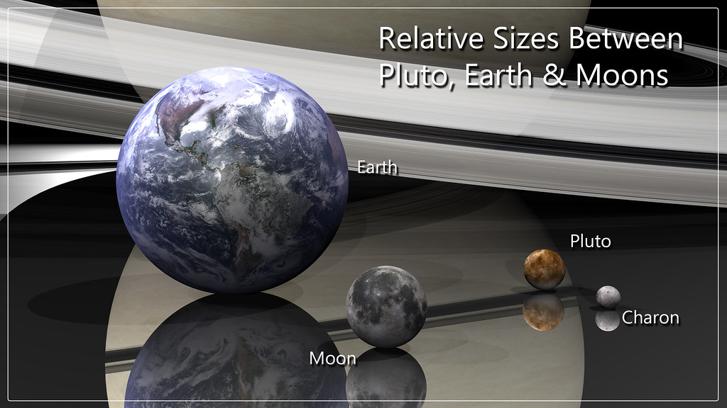 How small is Pluto compared to Earth?