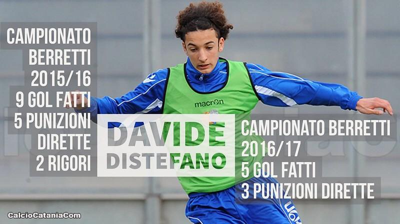 Davide Di Stefano, centrocampista catanese classe '99
