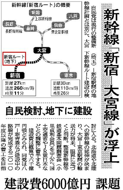 上越新幹線 新宿-大宮間ルート (10)