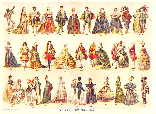 Paris Fashion From The 1500 39 S 1911 Illustration From