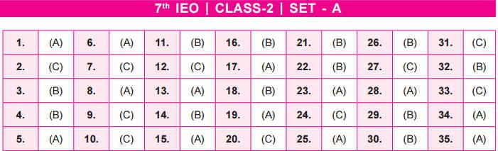 IEO Answer Key class 2