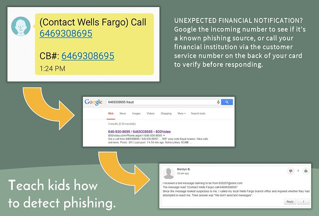 Teach Kids How to Detect Phishing