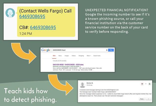 Teach Kids How to Detect Phishing
