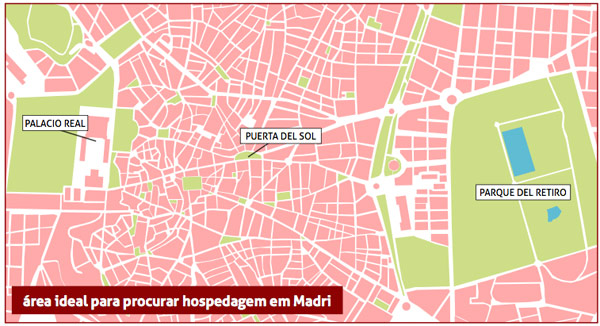 melhores bairros de Madri para se hospedar