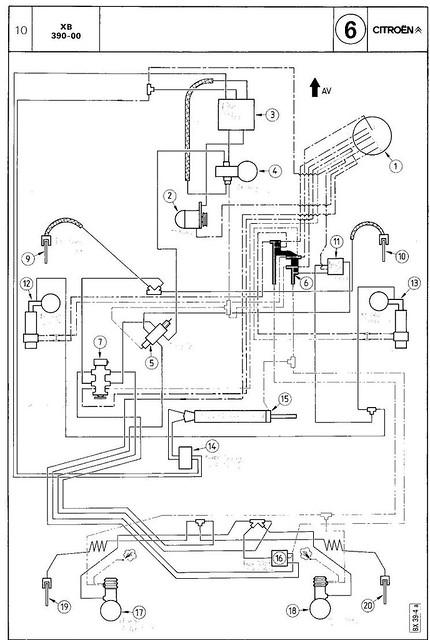 citroen bx hydraulic system