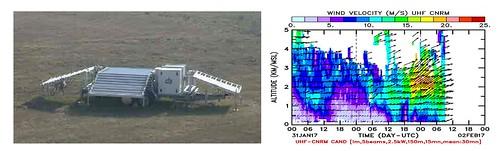 Fotografia del perfilador UHF i gràfica obtinguda amb les mesures d'aquest aparell.