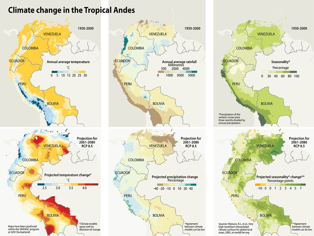 Outlook on climate change adaptation in the Tropical Andes mountains ...