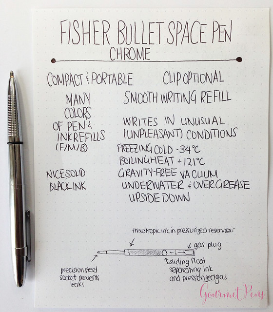 Review Fisher Bullet Space Pen @AllWritePaper (1)