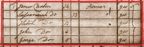 1841 census detail