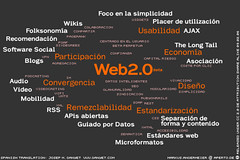 Web 2.0 Mindcloud L10N: Spanish | by riddle