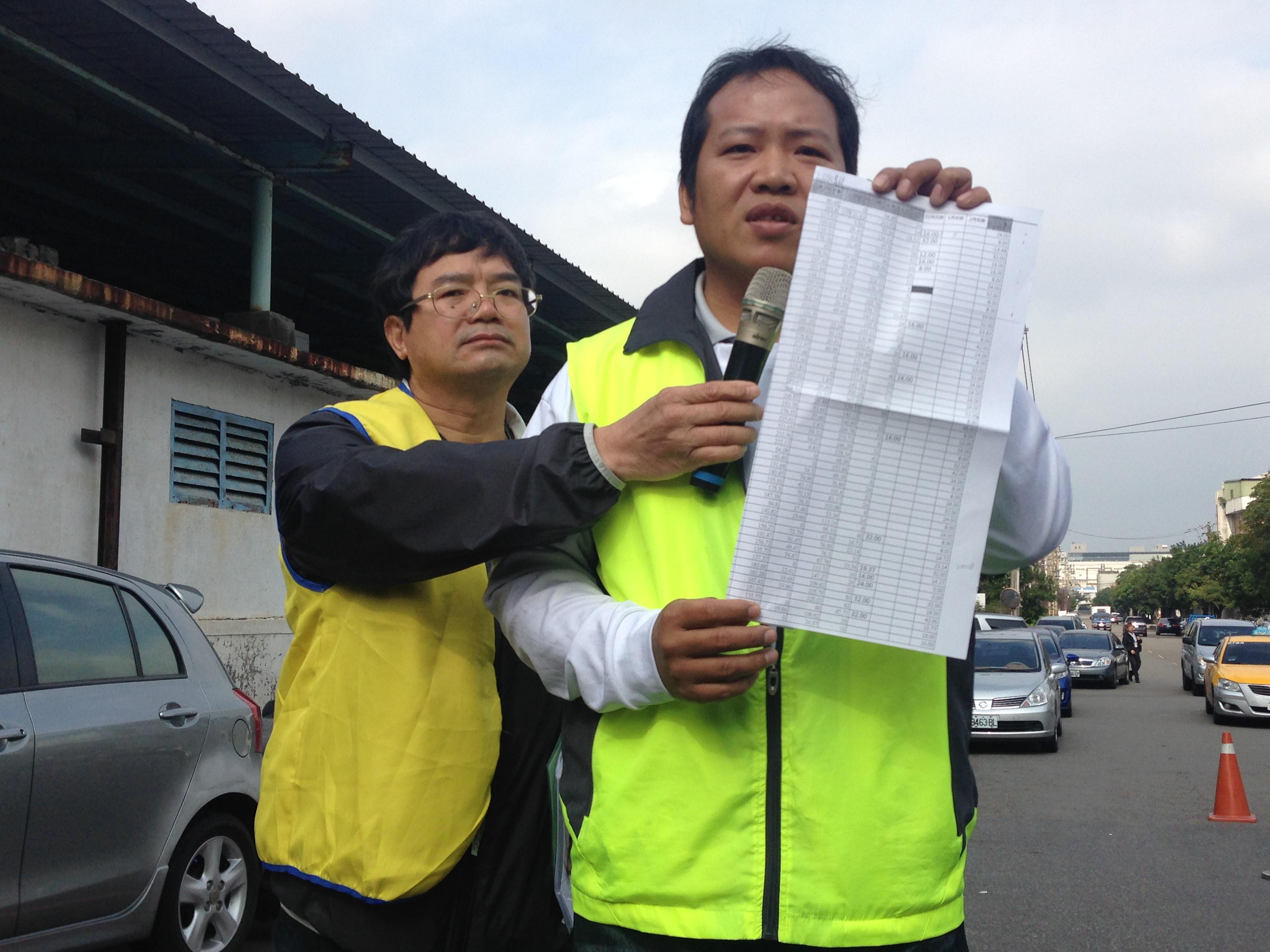 桃電產理事長趙建輝展示宏達電的「勞工淡季休假時數登記表」。(攝影:張宗坤)