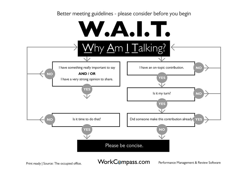 Flow Chart Rules And Guidelines: W.A.I.T Why Am I Talking? u2013 A Better Meeting FlowChart | Flickr,Chart