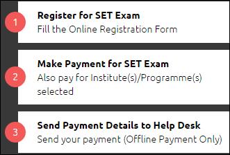SET Application Process