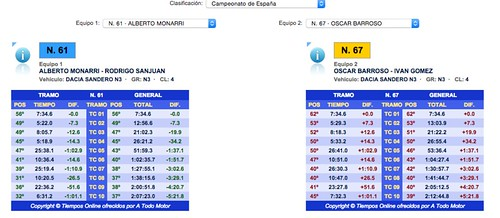 Diferencia tiempos Monarri VS Barroso